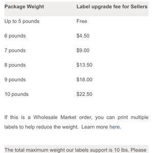 **Package Weight Price Upgrades**